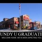 Post-Graduation Reality
